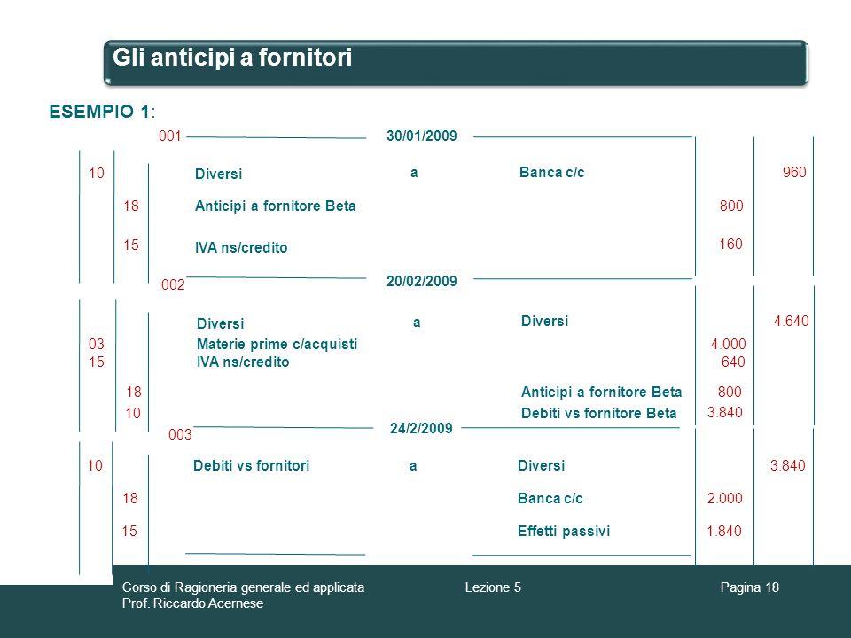 Gli anticipi a fornitori ESEMPIO 1: a 960 30/01/2009 Banca c/c Diversi 001 IVA ns/credito 800 160 10 18 15 Anticipi a fornitore Beta a 4.640 20/02/200