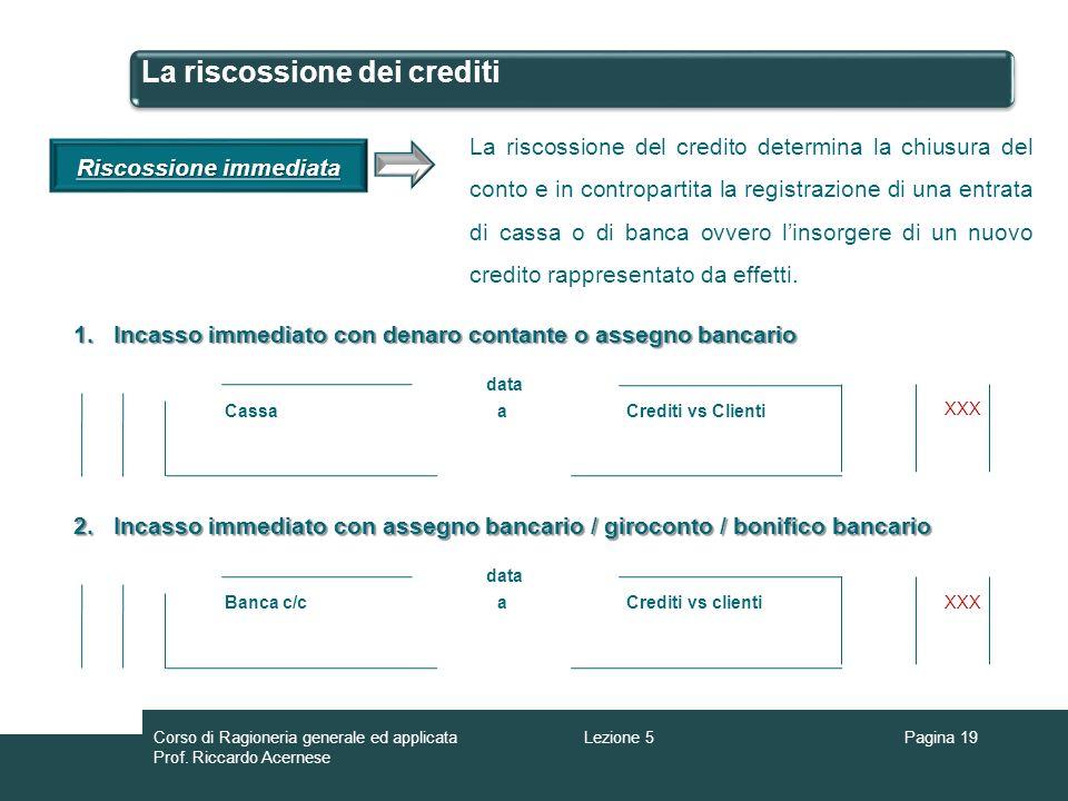 La riscossione dei crediti La riscossione del credito determina la chiusura del conto e in contropartita la registrazione di una entrata di cassa o di