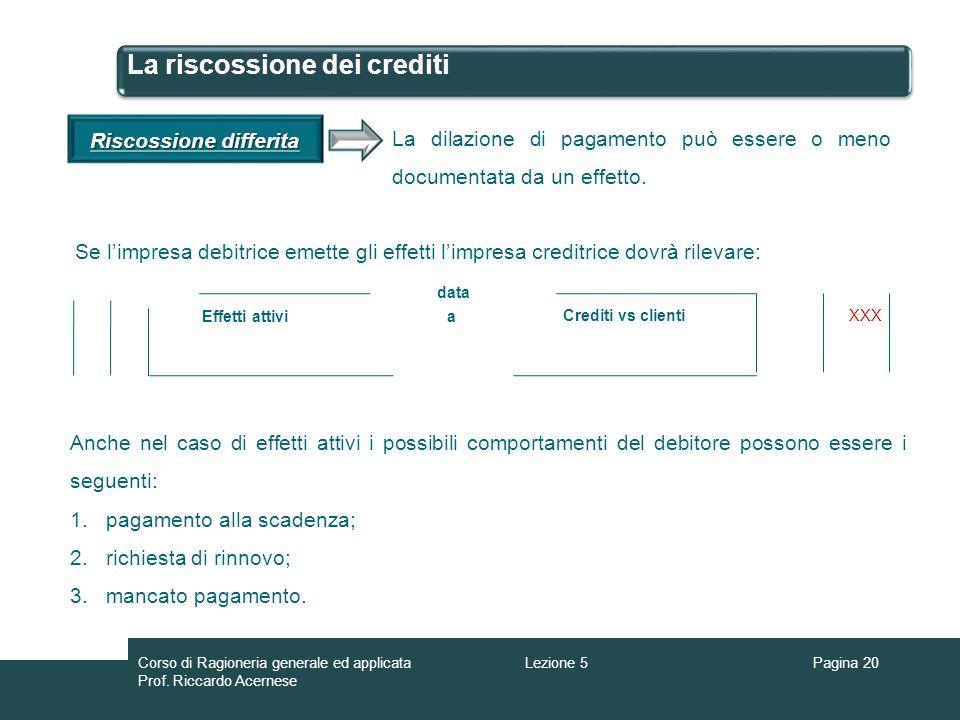 La riscossione dei crediti La dilazione di pagamento può essere o meno documentata da un effetto. aEffetti attivi data Crediti vs clienti XXX Riscossi