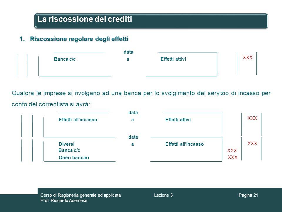 La riscossione dei crediti Pagina 21 aBanca c/c data Effetti attivi 1.Riscossione regolare degli effetti XXX Qualora le imprese si rivolgano ad una ba