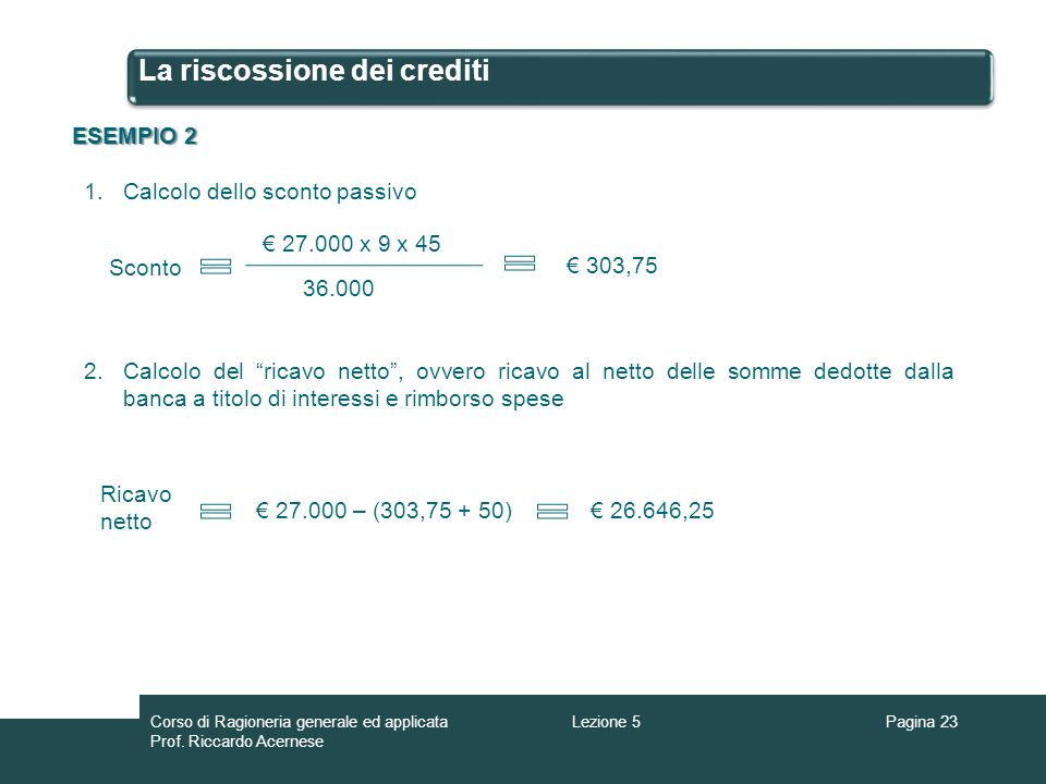 La riscossione dei crediti ESEMPIO 2 1.Calcolo dello sconto passivo Sconto 27.000 x 9 x 45 36.000 303,75 Pagina 23 2.Calcolo del ricavo netto, ovvero