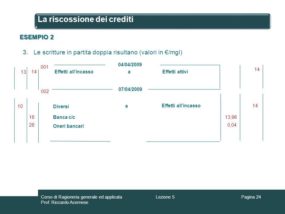 La riscossione dei crediti ESEMPIO 2 3.Le scritture in partita doppia risultano (valori in /mgl) Pagina 24 aEffetti allincasso 04/04/2009 Effetti atti