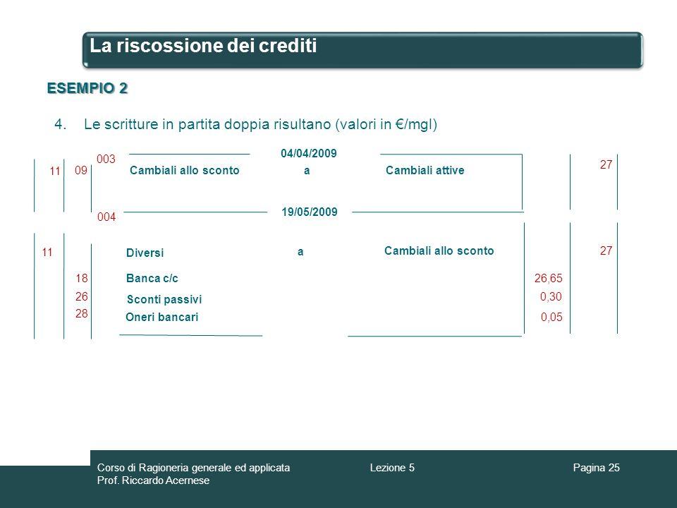 La riscossione dei crediti ESEMPIO 2 4. Le scritture in partita doppia risultano (valori in /mgl) Pagina 25 aCambiali allo sconto 04/04/2009 Cambiali