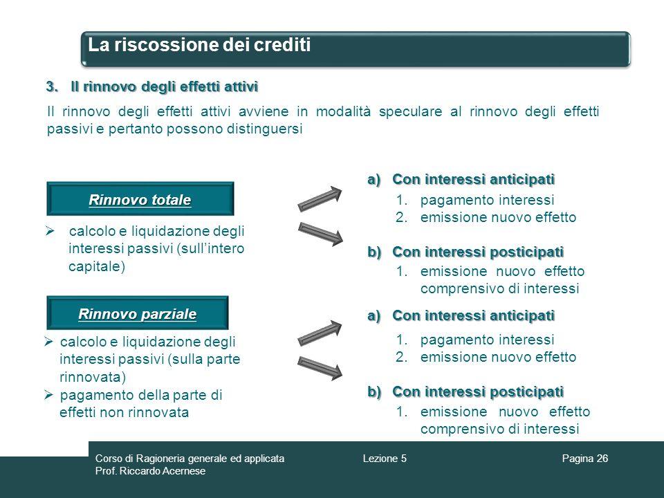 La riscossione dei crediti 3.Il rinnovo degli effetti attivi Il rinnovo degli effetti attivi avviene in modalità speculare al rinnovo degli effetti pa