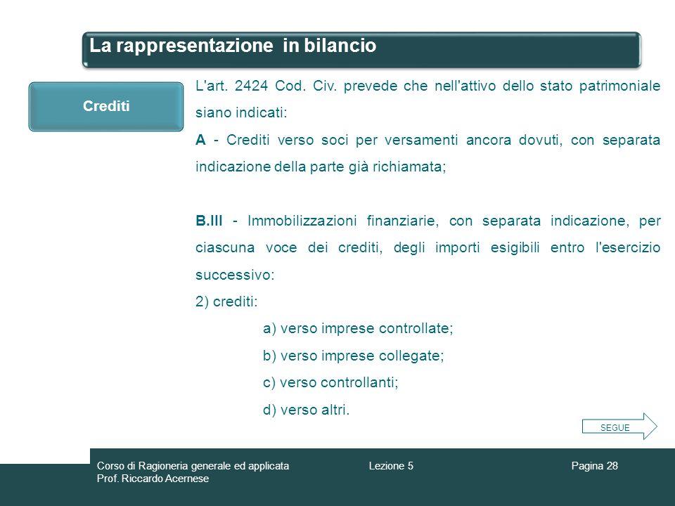 La rappresentazione in bilancio L'art. 2424 Cod. Civ. prevede che nell'attivo dello stato patrimoniale siano indicati: A - Crediti verso soci per vers