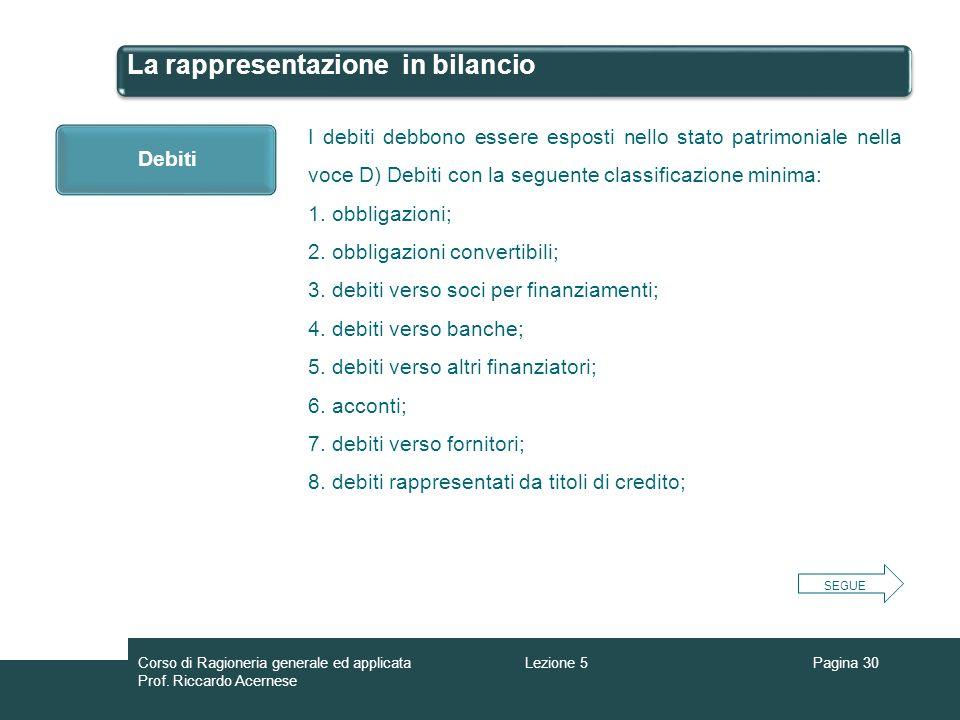 La rappresentazione in bilancio Pagina 30Lezione 5Corso di Ragioneria generale ed applicata Prof. Riccardo Acernese Debiti I debiti debbono essere esp