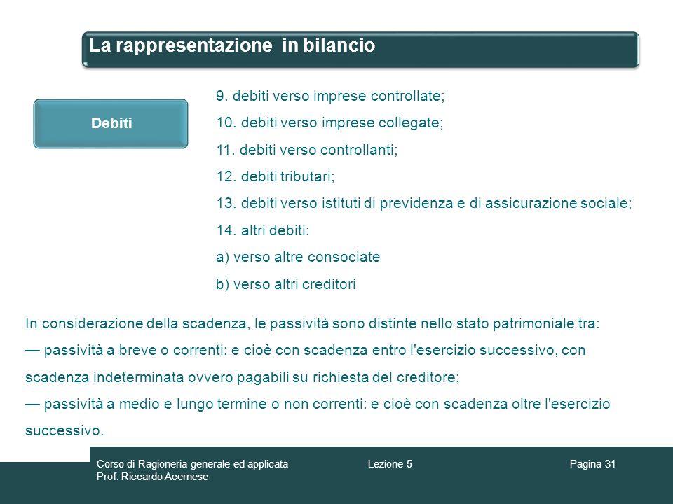 La rappresentazione in bilancio Pagina 31Lezione 5Corso di Ragioneria generale ed applicata Prof. Riccardo Acernese Debiti 9. debiti verso imprese con