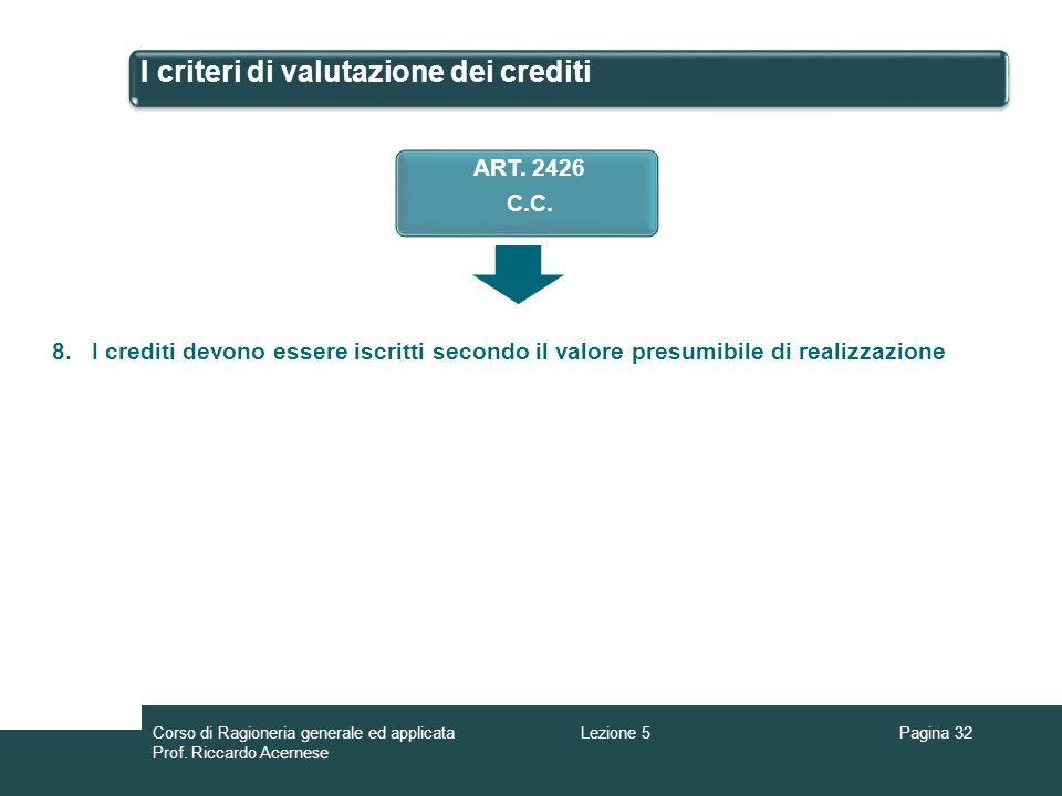 I criteri di valutazione dei crediti Pagina 32Lezione 5Corso di Ragioneria generale ed applicata Prof. Riccardo Acernese ART. 2426 C.C. 8.I crediti de