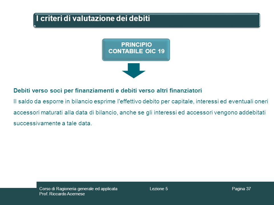 I criteri di valutazione dei debiti Pagina 37Lezione 5Corso di Ragioneria generale ed applicata Prof. Riccardo Acernese PRINCIPIO CONTABILE OIC 19 Deb