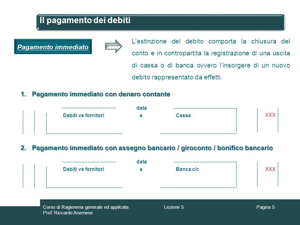 Il pagamento dei debiti ESEMPIO: Il rinnovo parziale degli effetti passivi a)Con interessi anticipati: data aEffetti passivi (vecchi) data Effetti passivi (nuovi) 7.000 b)Con interessi posticipati: a 7.210 data Effetti passivi (nuovi) Diversi 5 Debiti vs fornitori 7.000 210 13 12 10 Effetti passivi (vecchi) aDebiti vs fornitoriBanca c/c 210 1040 12 13 3 4 Pagina 16Lezione 5Corso di Ragioneria generale ed applicata Prof.
