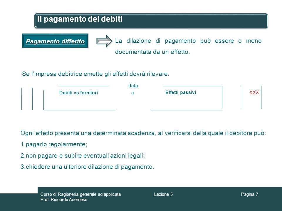 Il pagamento dei debiti La dilazione di pagamento può essere o meno documentata da un effetto. aDebiti vs fornitori data Effetti passivi XXX Pagamento