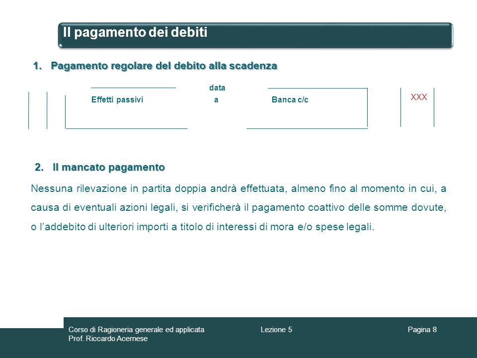 Il pagamento dei debiti aEffetti passivi data Banca c/c 1.Pagamento regolare del debito alla scadenza XXX 2.Il mancato pagamento Nessuna rilevazione i