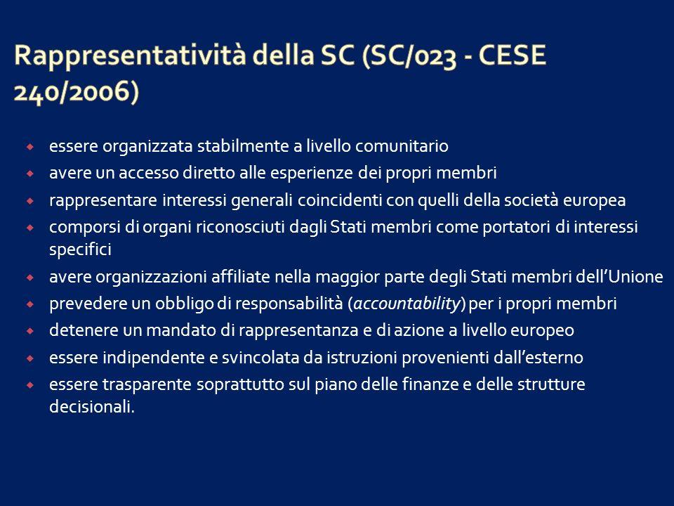 1. Organi consultivi (CESE) 2. Partenariato 3. Comitati 4. Dialogo sociale 5. Consultazione