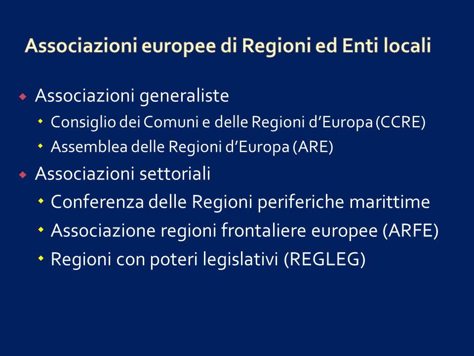 Associazioni generaliste Consiglio dei Comuni e delle Regioni dEuropa (CCRE) Assemblea delle Regioni dEuropa (ARE) Associazioni settoriali Conferenza delle Regioni periferiche marittime Associazione regioni frontaliere europee (ARFE) Regioni con poteri legislativi (REGLEG)