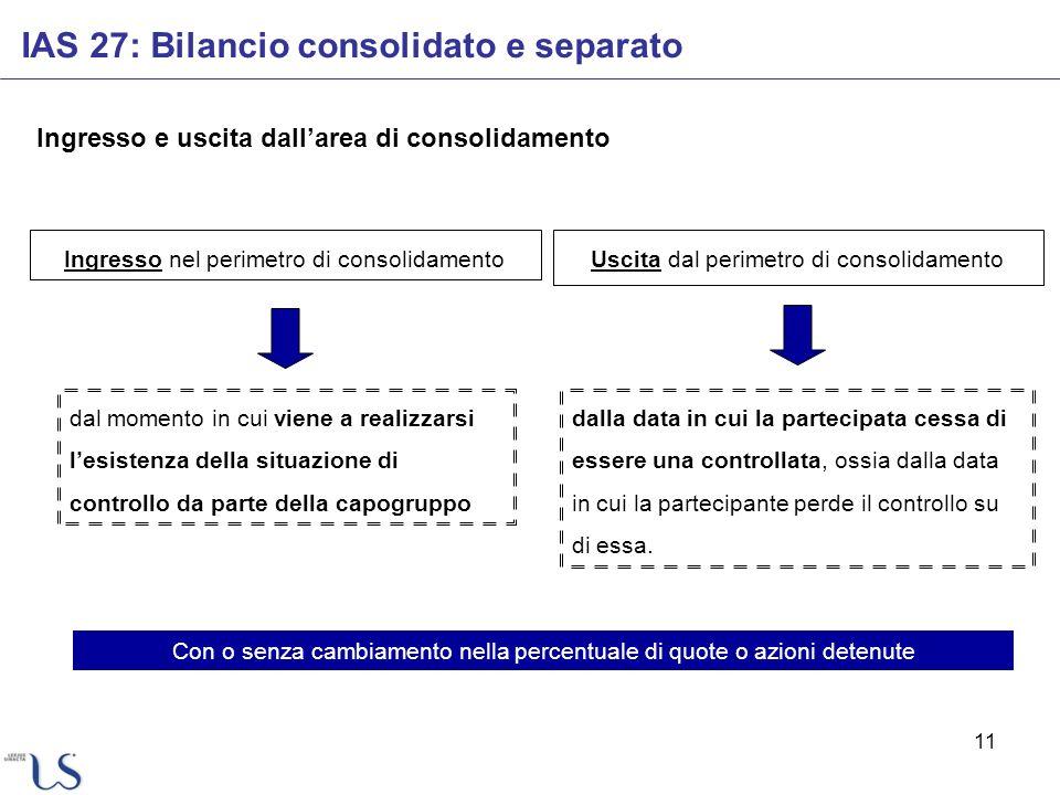 11 Ingresso e uscita dallarea di consolidamento Ingresso nel perimetro di consolidamento dal momento in cui viene a realizzarsi lesistenza della situa