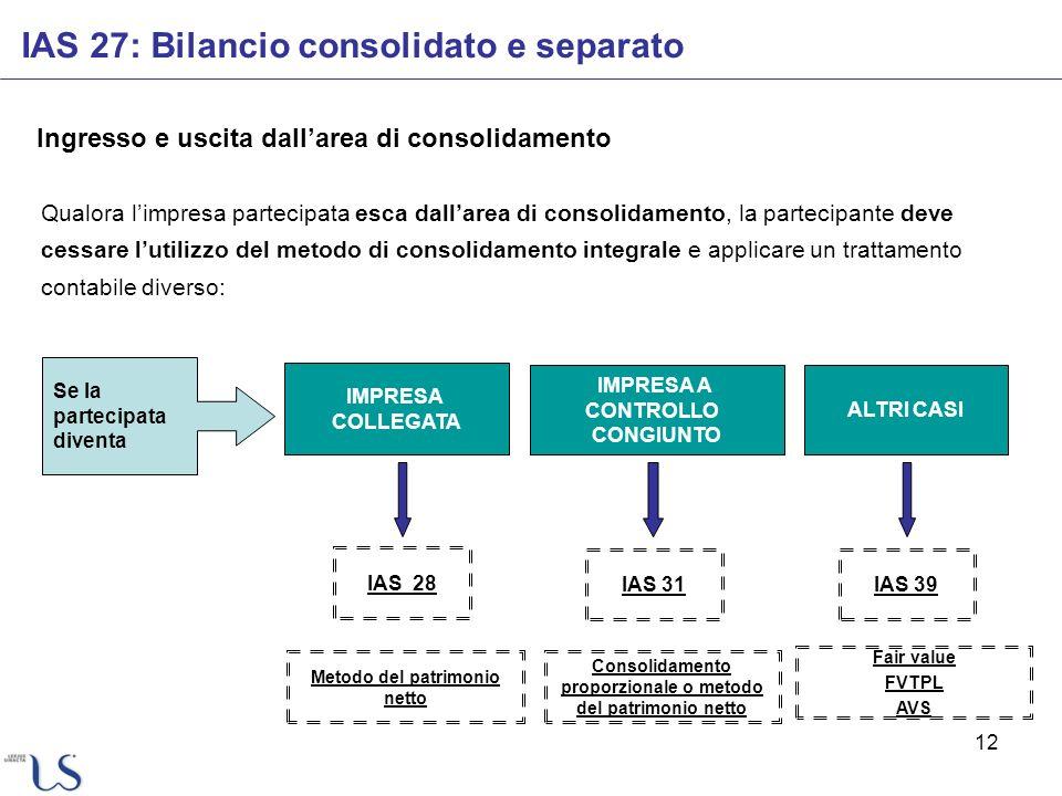 12 IAS 27: Bilancio consolidato e separato Ingresso e uscita dallarea di consolidamento Qualora limpresa partecipata esca dallarea di consolidamento,