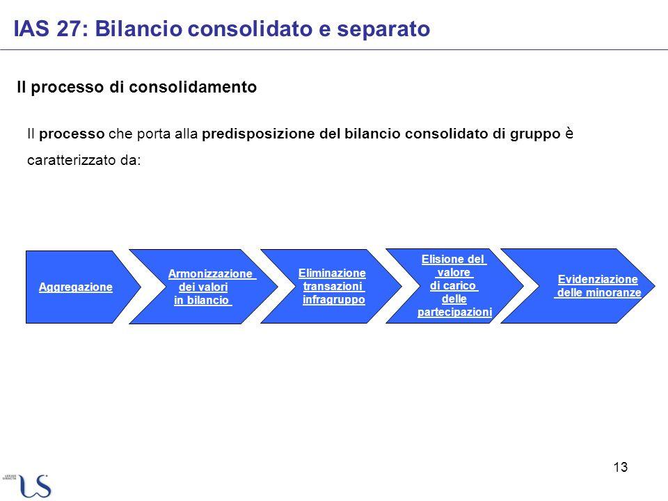 13 IAS 27: Bilancio consolidato e separato Il processo di consolidamento Il processo che porta alla predisposizione del bilancio consolidato di gruppo