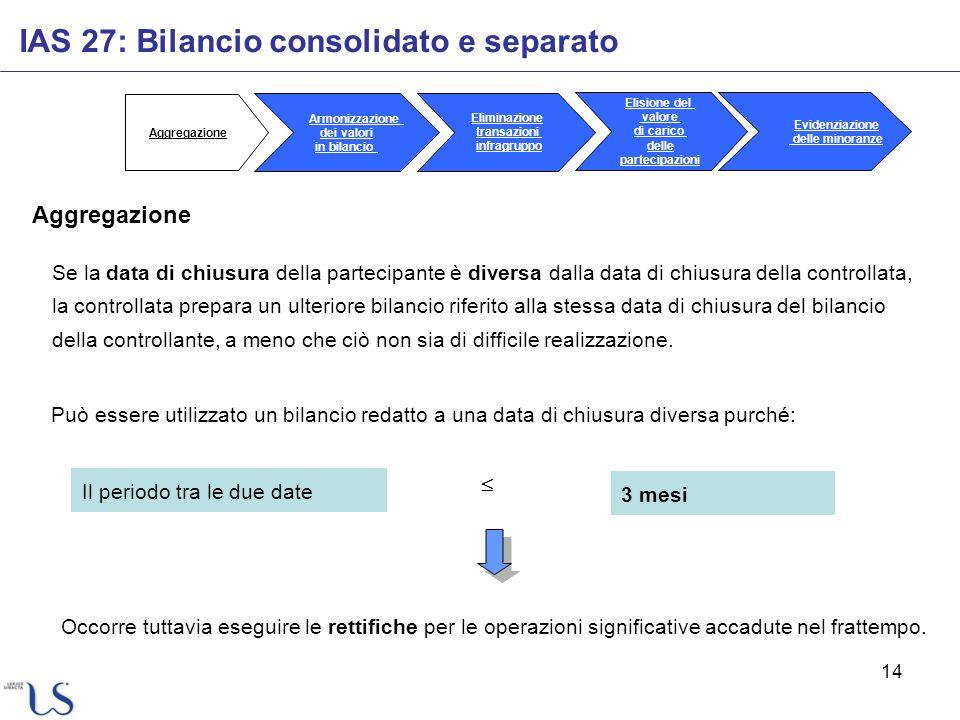 14 IAS 27: Bilancio consolidato e separato Aggregazione Se la data di chiusura della partecipante è diversa dalla data di chiusura della controllata,