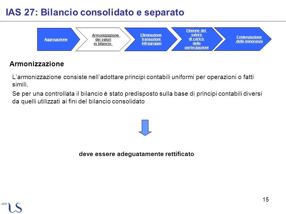 15 IAS 27: Bilancio consolidato e separato Armonizzazione Larmonizzazione consiste nelladottare principi contabili uniformi per operazioni o fatti sim