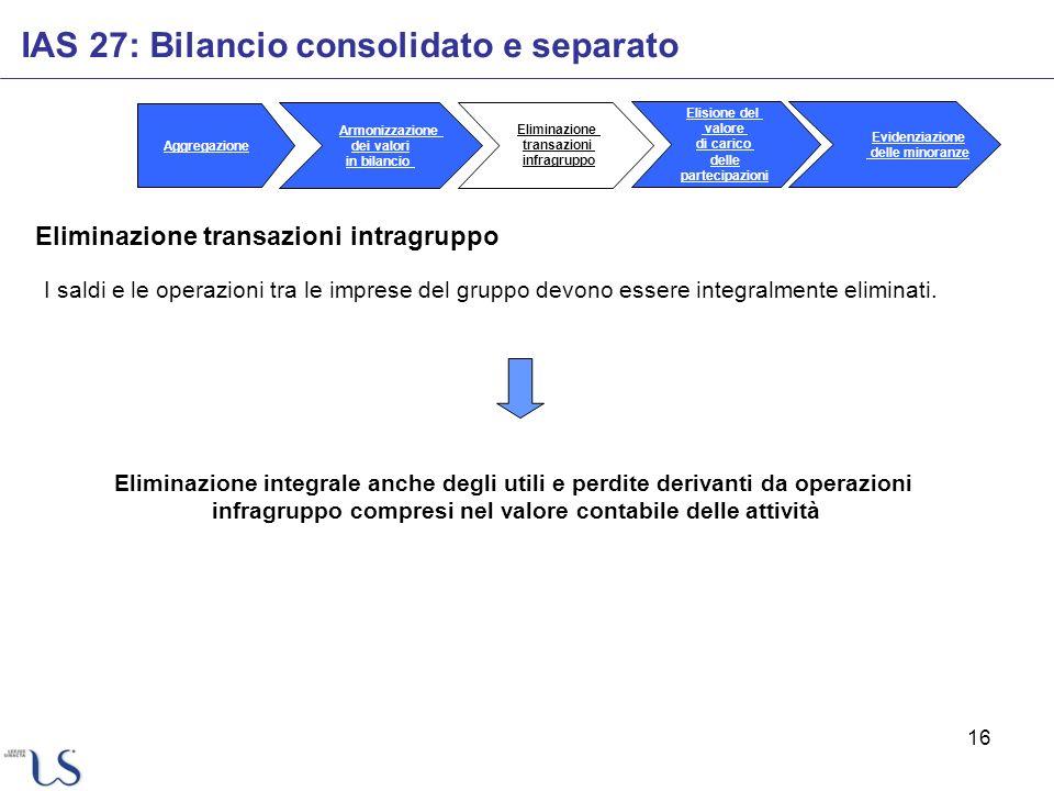 16 IAS 27: Bilancio consolidato e separato Eliminazione transazioni intragruppo I saldi e le operazioni tra le imprese del gruppo devono essere integr