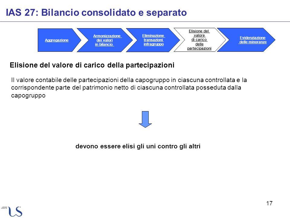 17 IAS 27: Bilancio consolidato e separato Elisione del valore di carico della partecipazioni Il valore contabile delle partecipazioni della capogrupp