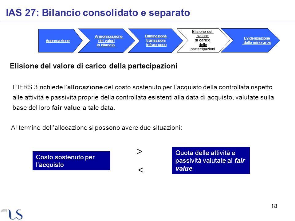 18 IAS 27: Bilancio consolidato e separato Elisione del valore di carico della partecipazioni LIFRS 3 richiede lallocazione del costo sostenuto per la