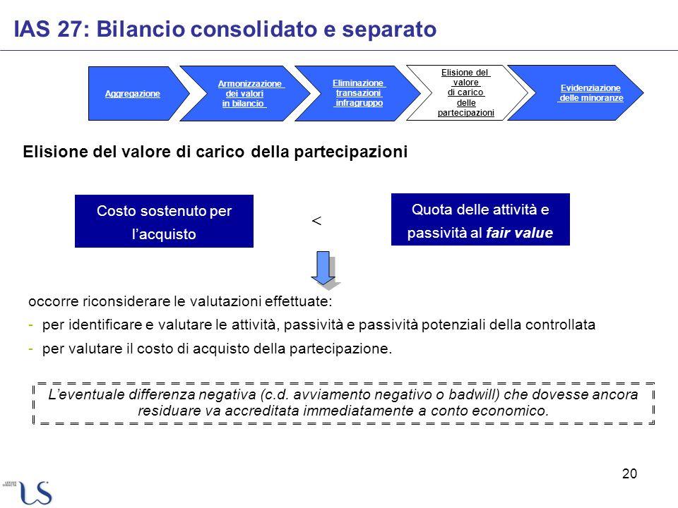 20 IAS 27: Bilancio consolidato e separato Elisione del valore di carico della partecipazioni occorre riconsiderare le valutazioni effettuate: -per id
