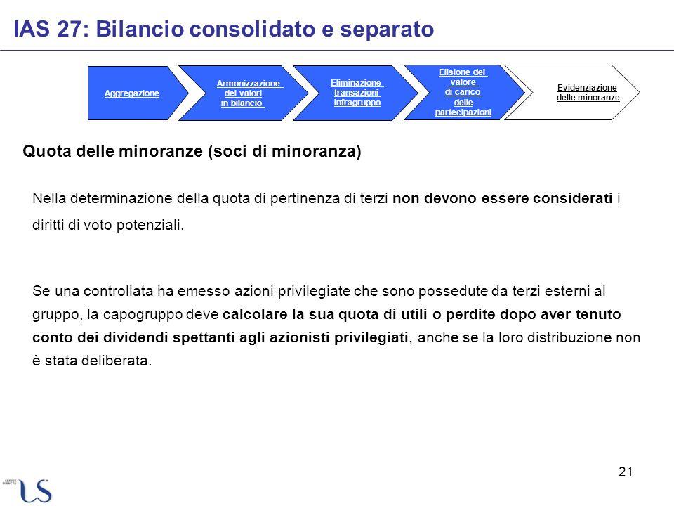 21 IAS 27: Bilancio consolidato e separato Quota delle minoranze (soci di minoranza) Nella determinazione della quota di pertinenza di terzi non devon