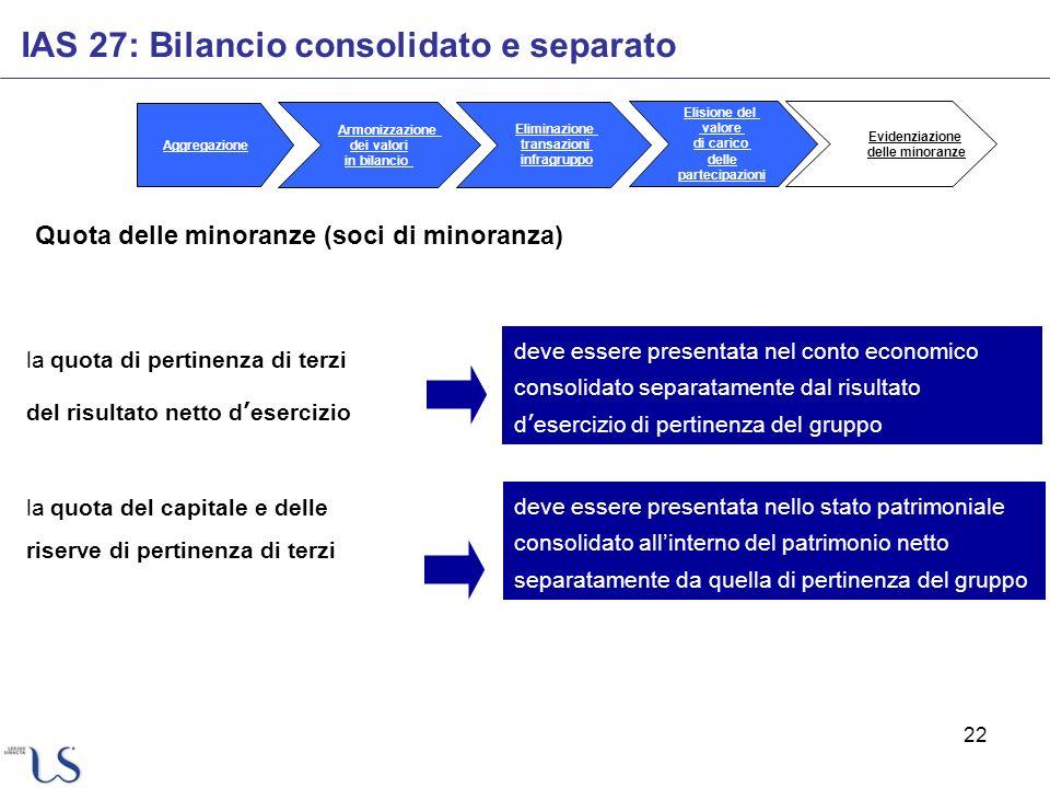 22 IAS 27: Bilancio consolidato e separato Quota delle minoranze (soci di minoranza) la quota di pertinenza di terzi del risultato netto d esercizio l