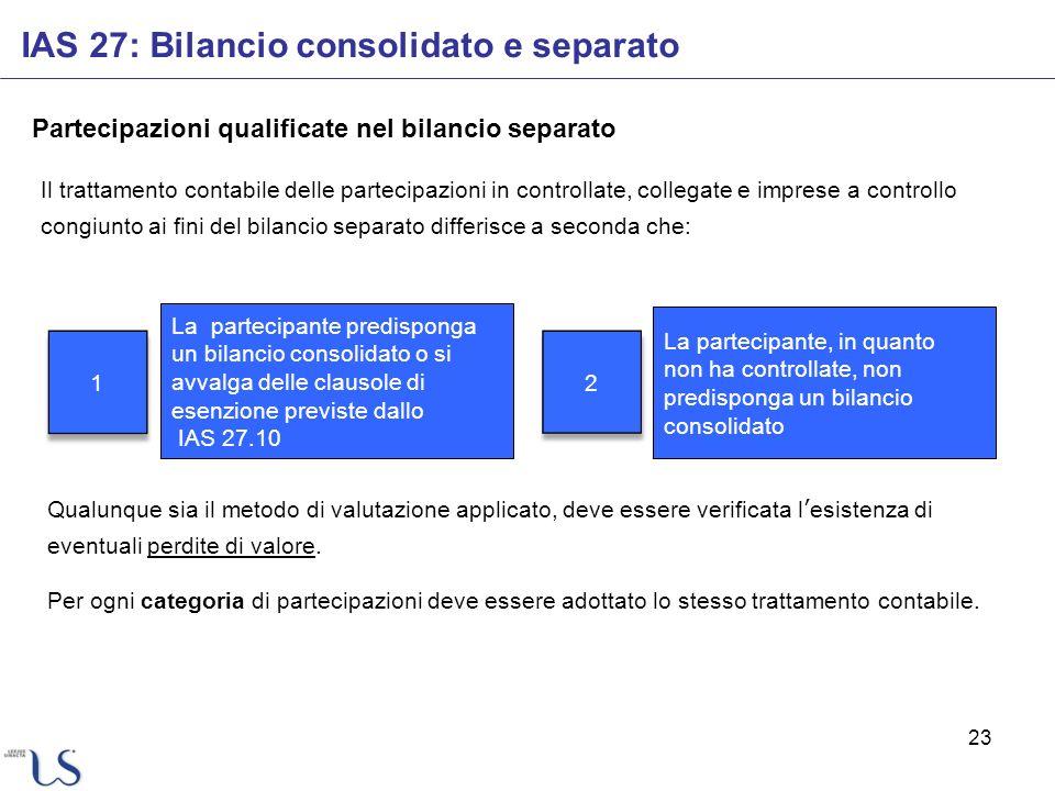 23 IAS 27: Bilancio consolidato e separato Partecipazioni qualificate nel bilancio separato Il trattamento contabile delle partecipazioni in controlla