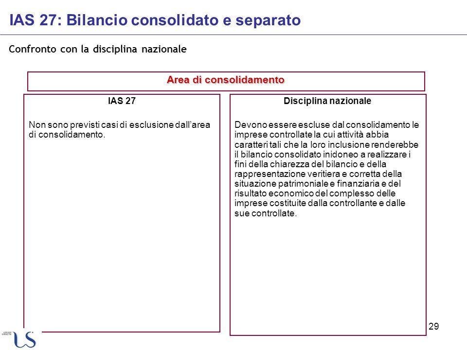 29 Confronto con la disciplina nazionale IAS 27 Non sono previsti casi di esclusione dallarea di consolidamento. Disciplina nazionale Devono essere es