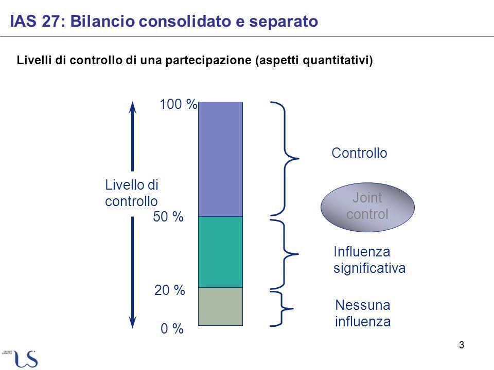 3 Livello di controllo 100 % 20 % 50 % 0 % Controllo Influenza significativa Nessuna influenza Joint control Livelli di controllo di una partecipazion