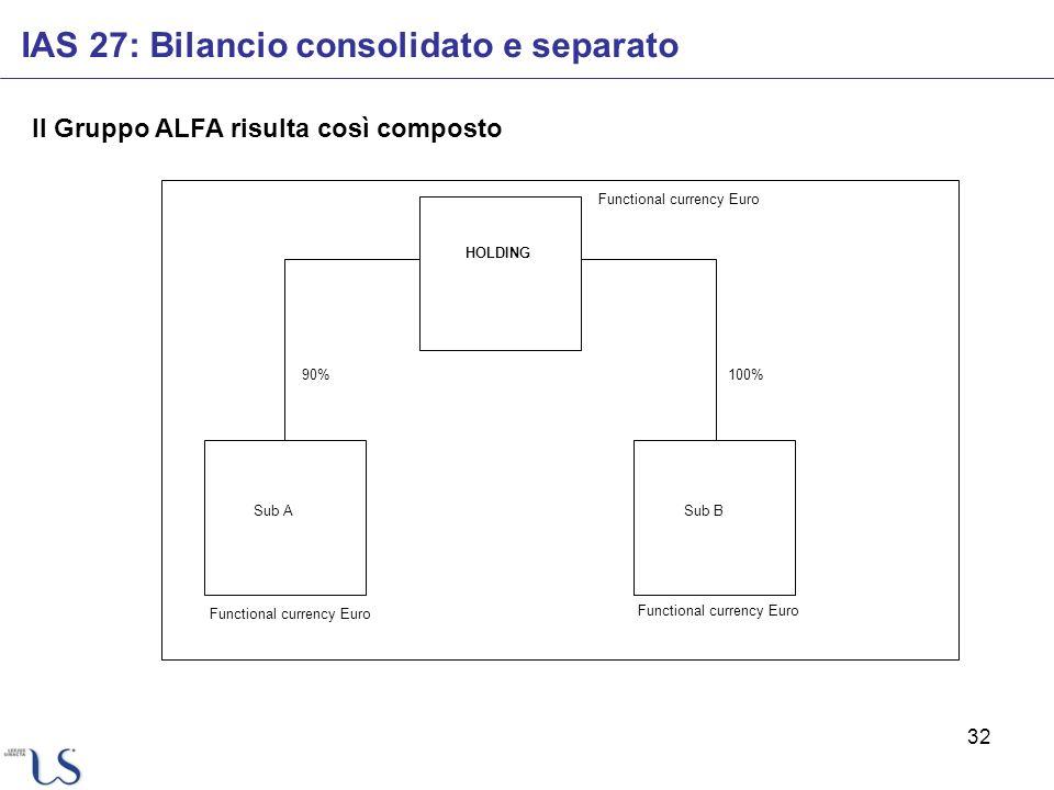 32 IAS 27: Bilancio consolidato e separato Il Gruppo ALFA risulta così composto HOLDING Sub BSub A 90%100% Functional currency Euro