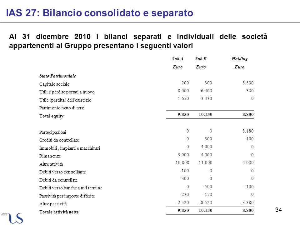 34 IAS 27: Bilancio consolidato e separato Al 31 dicembre 2010 i bilanci separati e individuali delle società appartenenti al Gruppo presentano i segu