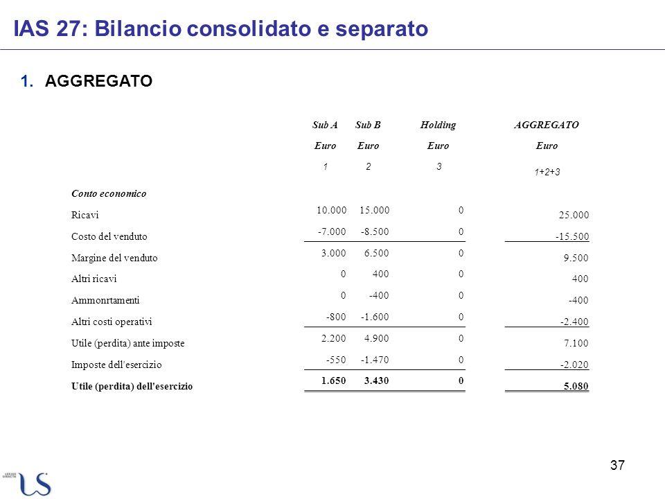 37 IAS 27: Bilancio consolidato e separato 1.AGGREGATO Sub ASub BHoldingAGGREGATO Euro 123 1+2+3 Conto economico Ricavi 10.00015.0000 25.000 Costo del