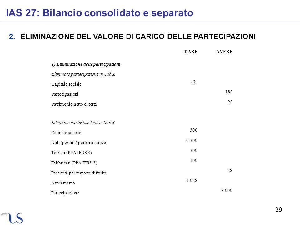 39 IAS 27: Bilancio consolidato e separato 2.ELIMINAZIONE DEL VALORE DI CARICO DELLE PARTECIPAZIONI DAREAVERE 1) Eliminazione delle partecipazioni Eli