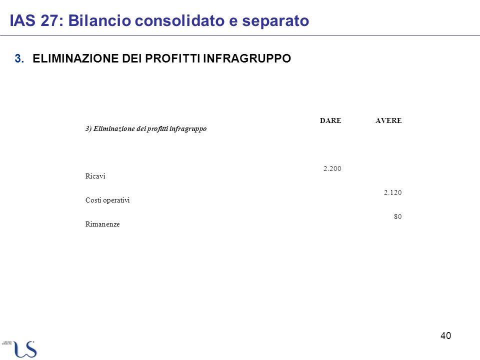 40 IAS 27: Bilancio consolidato e separato 3.ELIMINAZIONE DEI PROFITTI INFRAGRUPPO 3) Eliminazione dei profitti infragruppo DAREAVERE Ricavi 2.200 Cos
