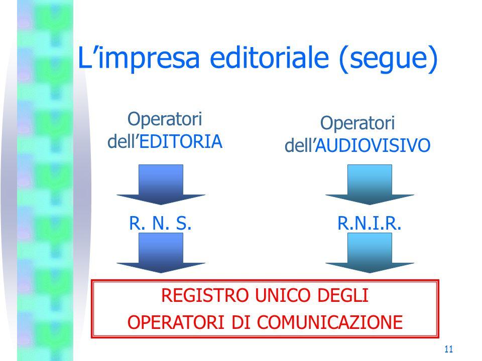 11 Limpresa editoriale (segue) R. N. S.R.N.I.R. REGISTRO UNICO DEGLI OPERATORI DI COMUNICAZIONE Operatori dellEDITORIA Operatori dellAUDIOVISIVO