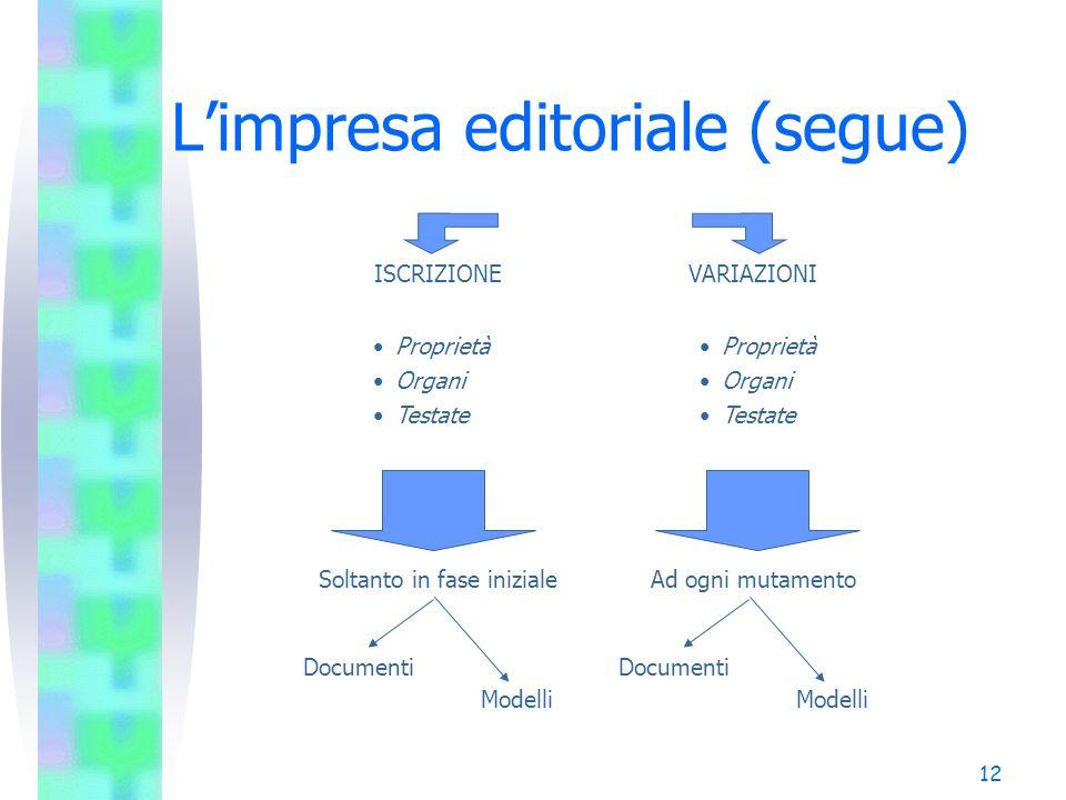 12 Limpresa editoriale (segue) ISCRIZIONEVARIAZIONI Proprietà Organi Testate Proprietà Organi Testate Soltanto in fase inizialeAd ogni mutamento Documenti Modelli Documenti Modelli