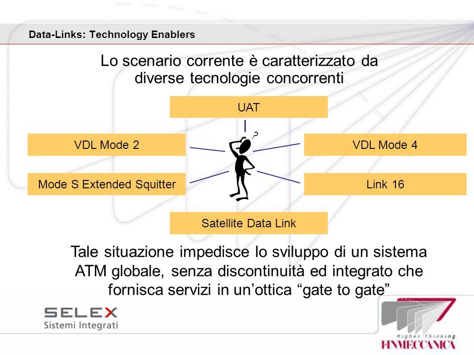 Data-Links: Technology Enablers Lo scenario corrente è caratterizzato da diverse tecnologie concorrenti Tale situazione impedisce lo sviluppo di un si
