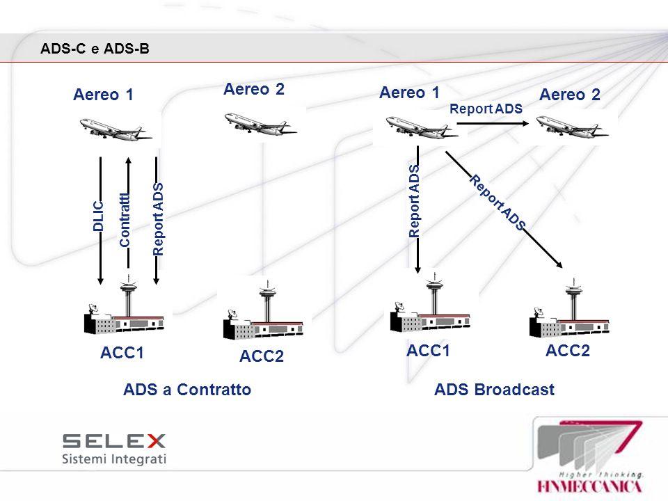 ADS-C e ADS-B ACC1 ACC2 Aereo 1 Aereo 2 ADS a Contratto DLIC Contratti Report ADS ACC1ACC2 Aereo 1 Aereo 2 ADS Broadcast Report ADS