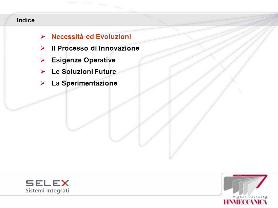 Necessità ed Evoluzioni Il Processo di Innovazione Esigenze Operative Le Soluzioni Future La Sperimentazione Indice