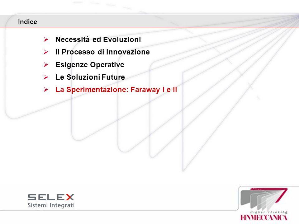 Necessità ed Evoluzioni Il Processo di Innovazione Esigenze Operative Le Soluzioni Future La Sperimentazione: Faraway I e II Indice