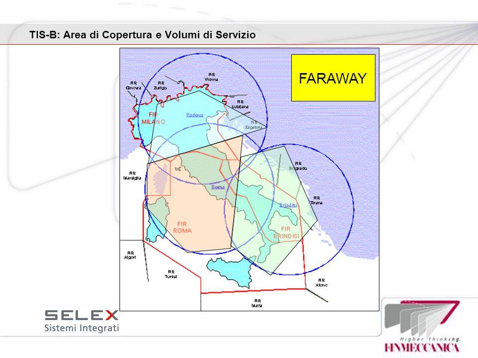 FARAWAY TIS-B: Area di Copertura e Volumi di Servizio