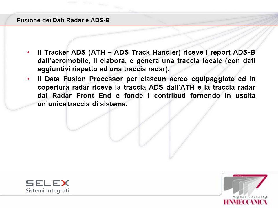 Fusione dei Dati Radar e ADS-B Il Tracker ADS (ATH – ADS Track Handler) riceve i report ADS-B dallaeromobile, li elabora, e genera una traccia locale