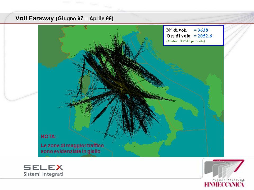N° di voli = 3638 Ore di volo = 2052.6 (Media.: 3351 per volo) NOTA: Le zone di maggior traffico sono evidenziate in giallo Voli Faraway (Giugno 97 –