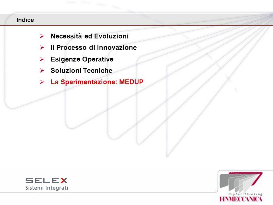 Necessità ed Evoluzioni Il Processo di Innovazione Esigenze Operative Soluzioni Tecniche La Sperimentazione: MEDUP Indice