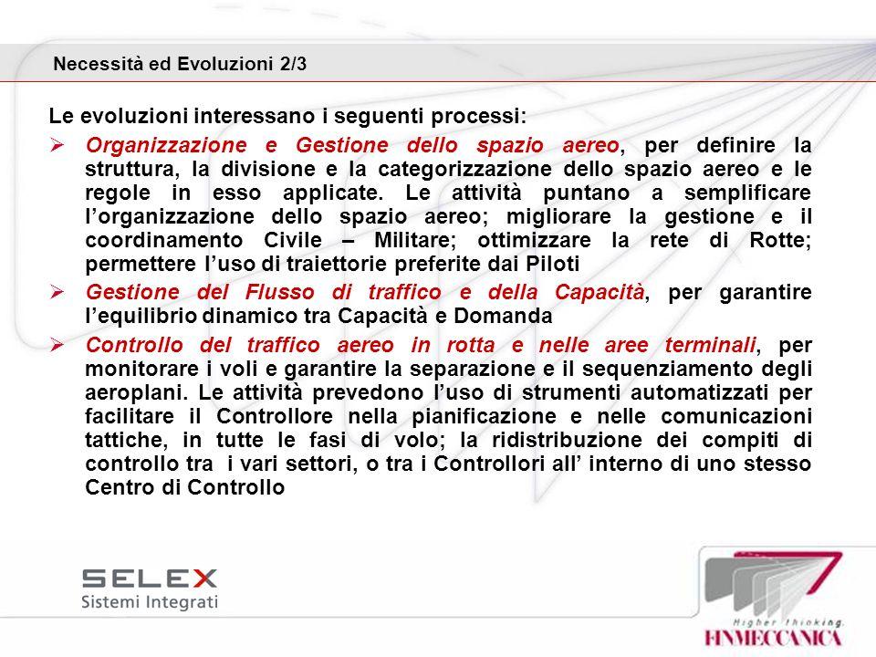 Le evoluzioni interessano i seguenti processi: Organizzazione e Gestione dello spazio aereo, per definire la struttura, la divisione e la categorizzaz
