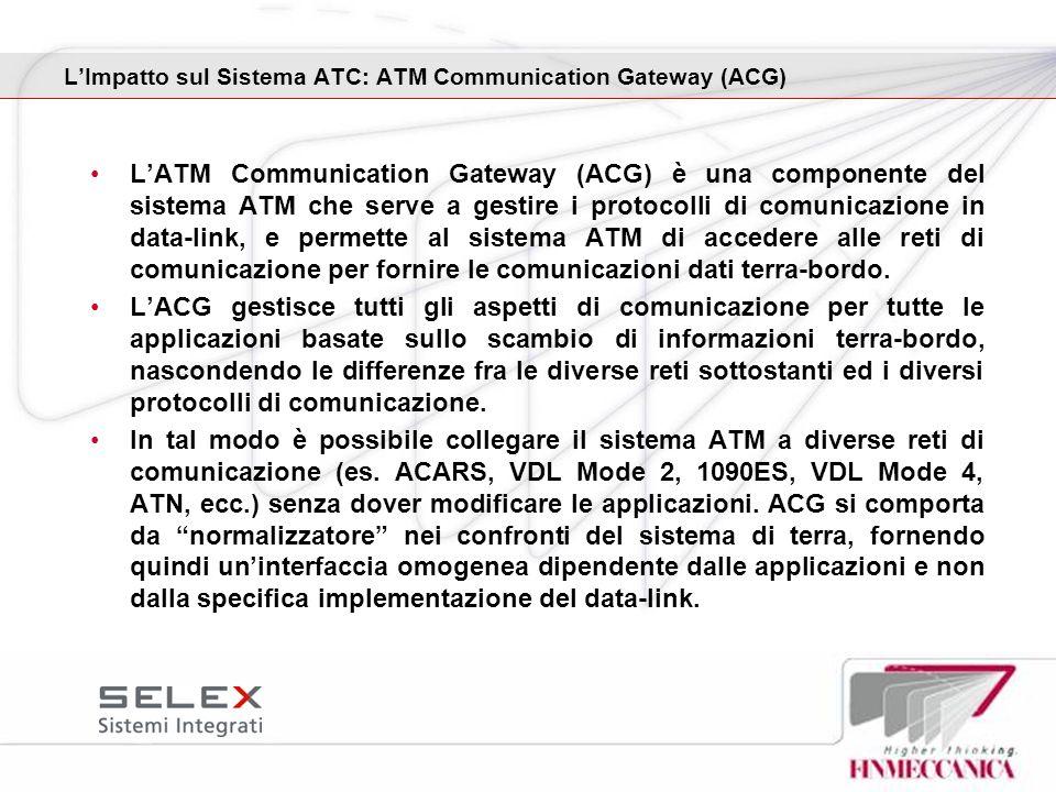 LATM Communication Gateway (ACG) è una componente del sistema ATM che serve a gestire i protocolli di comunicazione in data-link, e permette al sistem
