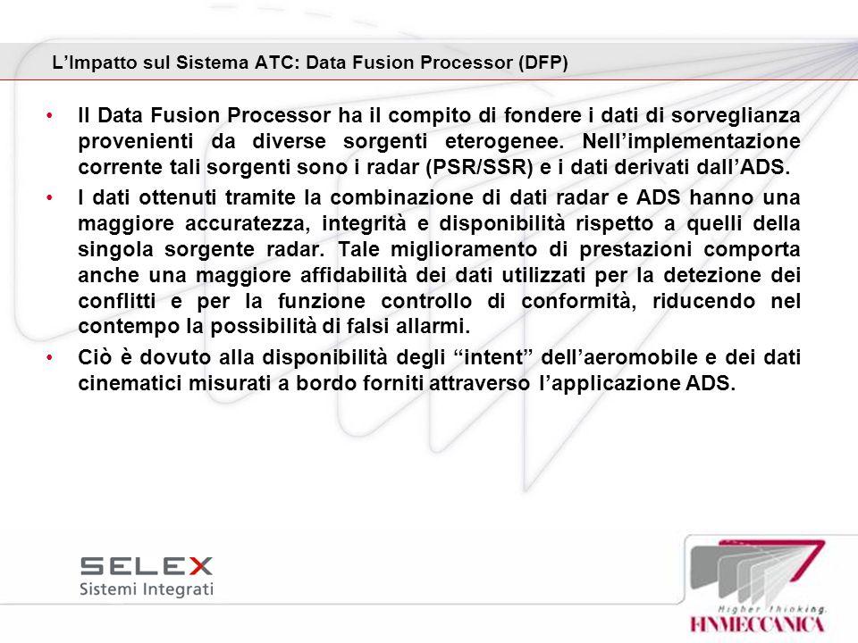 LImpatto sul Sistema ATC: Data Fusion Processor (DFP) Il Data Fusion Processor ha il compito di fondere i dati di sorveglianza provenienti da diverse